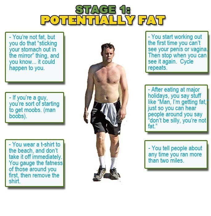 Cat de gras esti?