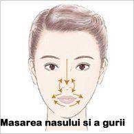cum sa-ti faci masaj facial acasa