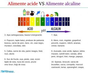 alimente alcaline vs alimente acide