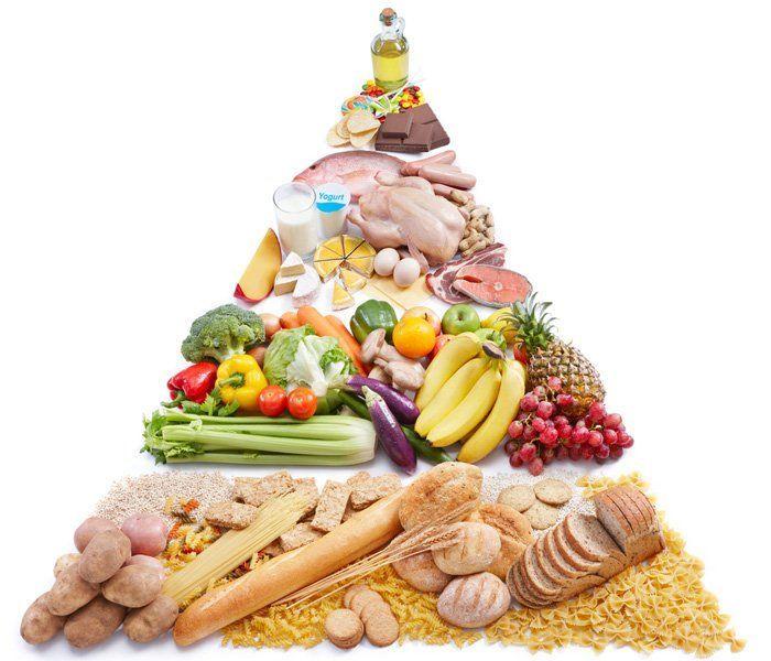 alimentatie sanatoasa piramida